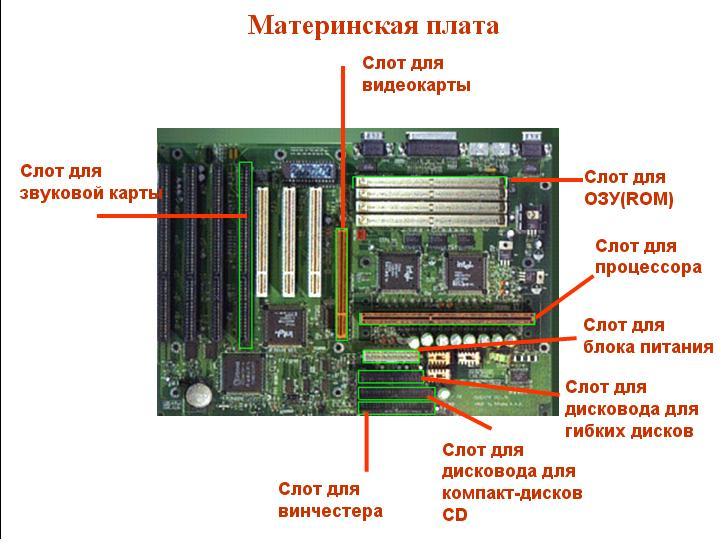 Почему тормозит компьютер - что делать если компьютер ...